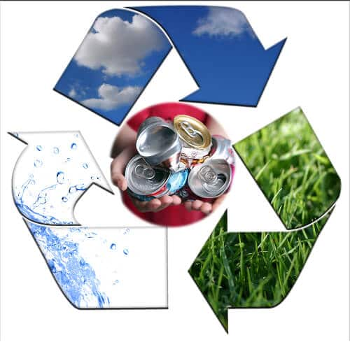 recycling - safe the environment